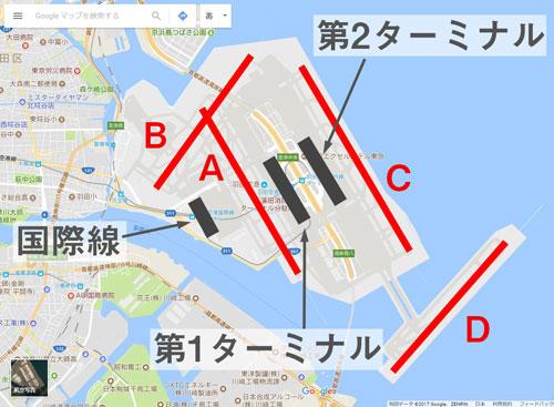 羽田ターミナルビル