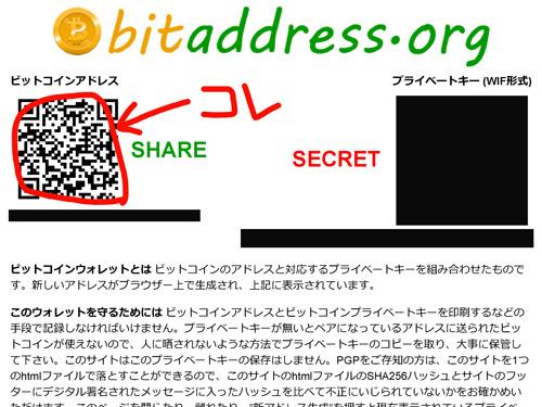 ビットコインの公開鍵