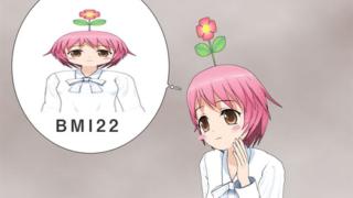 BMI22を想像するホイコさん