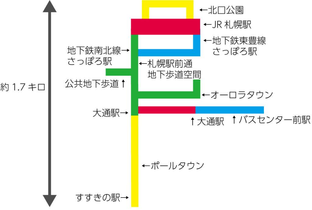 札幌地下街の全体概略図