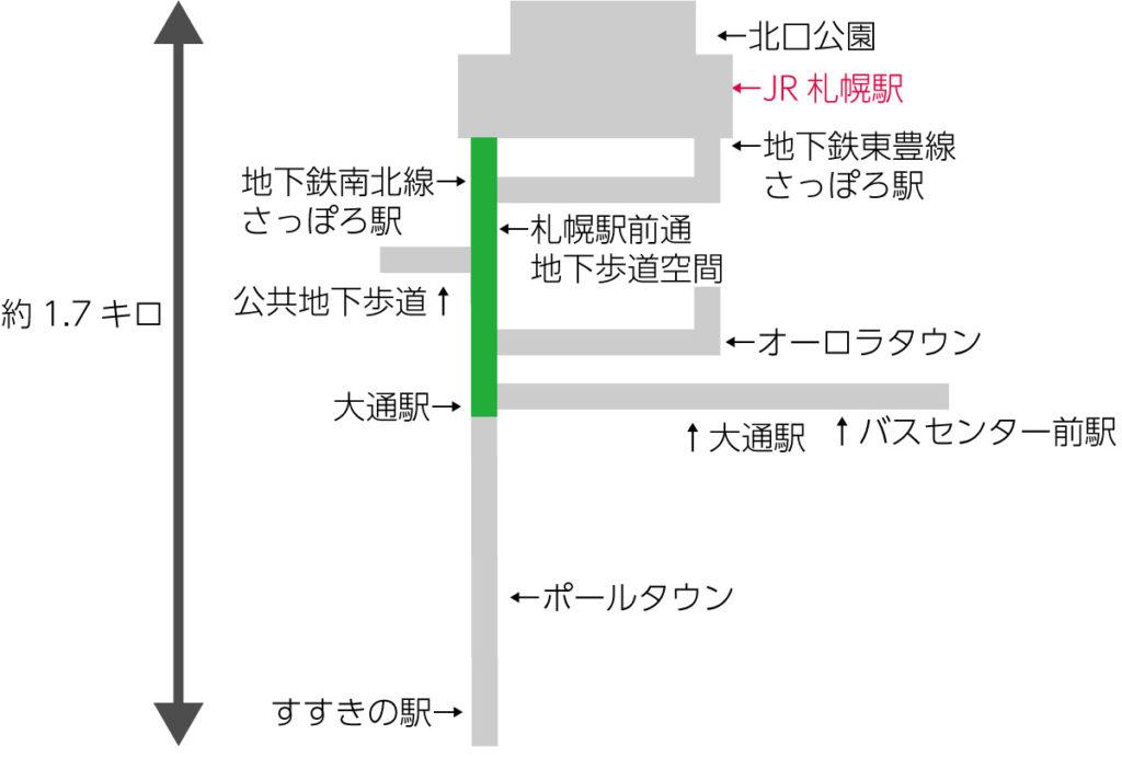 札幌駅前通地下歩道空間を示した地図