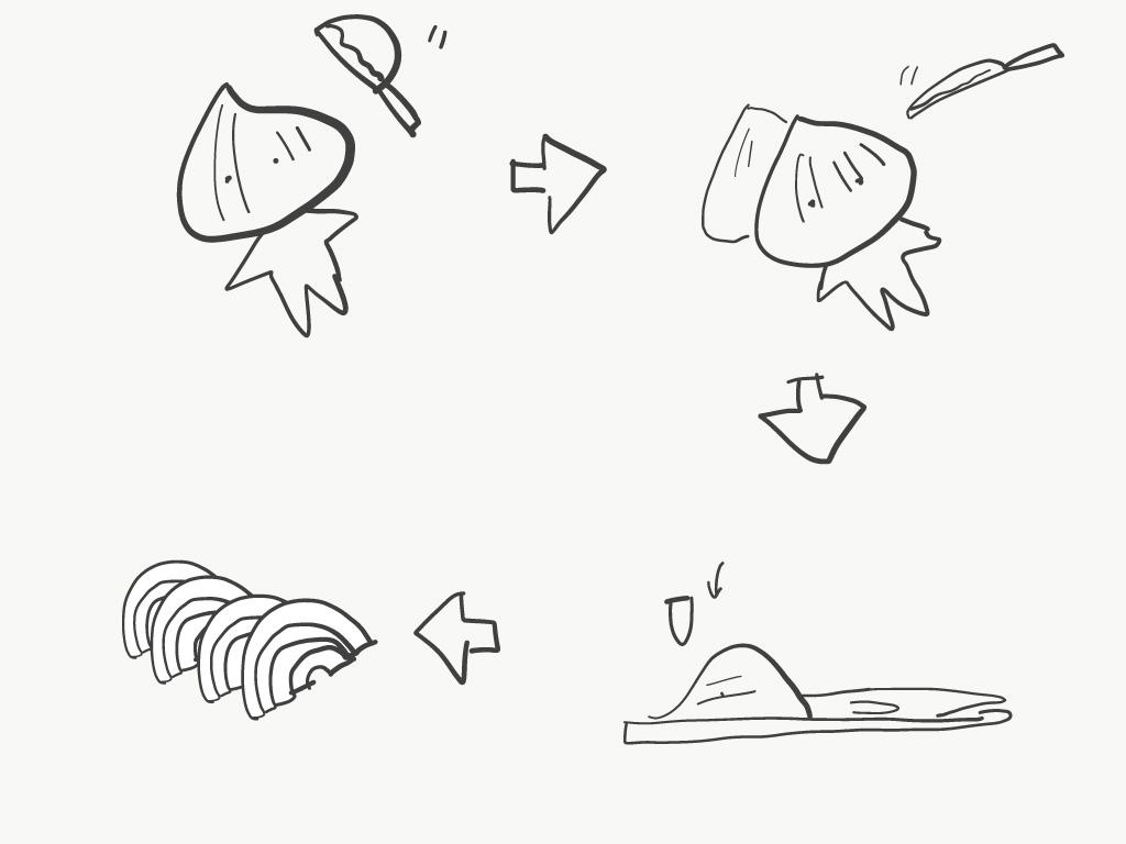 タマネギおじさんの切り方