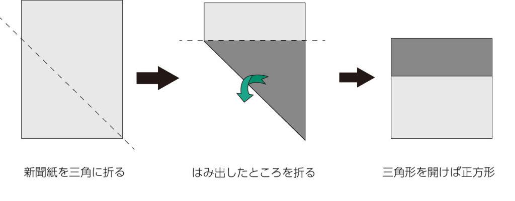 三角に折って正方形をつくる